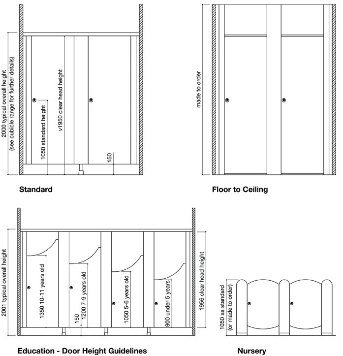 standard dimensions of a toilet standard dimensions of a toilet p